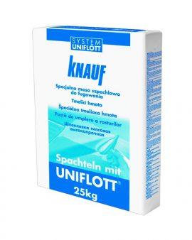 Шпаклевка Knauf Uniflot 25 кг